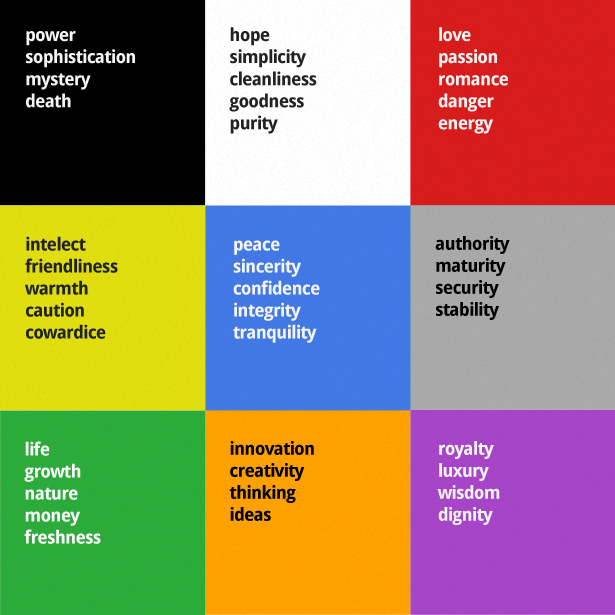Colors And Meanings Fascinating Of Color Meaning Psychology Images