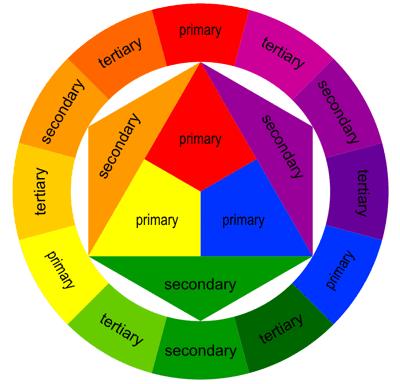 Kleurwiel met tegenovergestelde kleuren